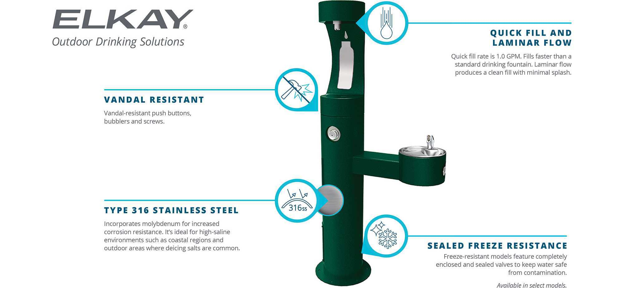 Outdoor Drinking Solutions Elkay Compartment Sink Drain Diagram For Pinterest Sealed Freeze Resistance