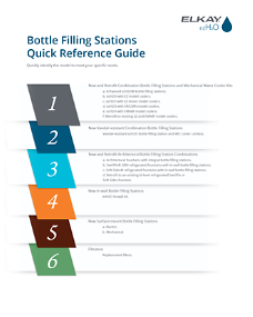 Bottle Filling Stations Quick Reference Guide