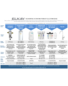 Residential Filtration Product Selection Guide